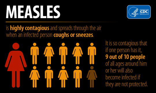Measles graphic
