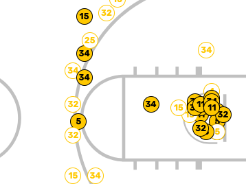 Here's the shooting chart from NKU's 78-60 win over UMBC on Nov. 30.