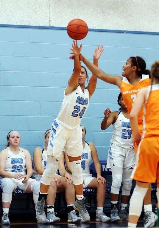 Mercy Mcauley Vs Mnd Girls Basketball