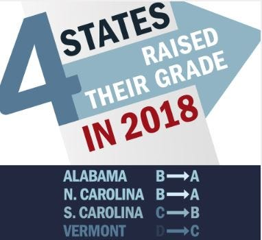 """In its latest report, Shared Hope International ranked South Carolina """"most improved from the prior year based on efforts to combat human trafficking."""
