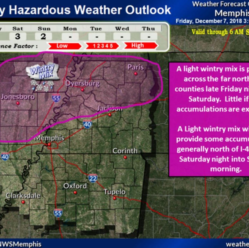Weekend wintry mix possible in West Tennessee