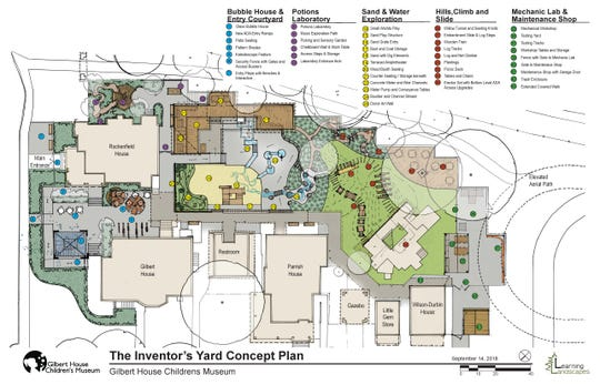 Plans for The Inventor's Yard at Gilbert House Children's Museum created by Learning Landscapes Design, LLC.