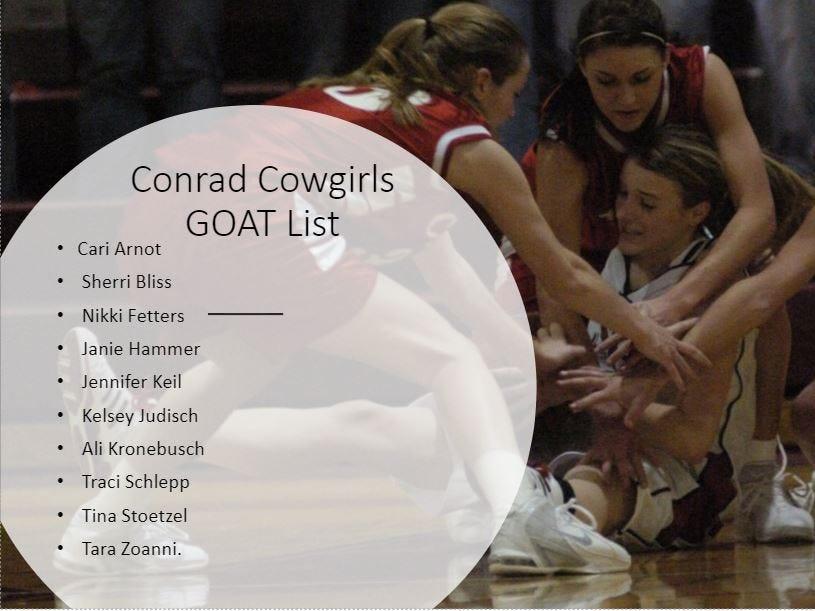 Conrad GOAT List