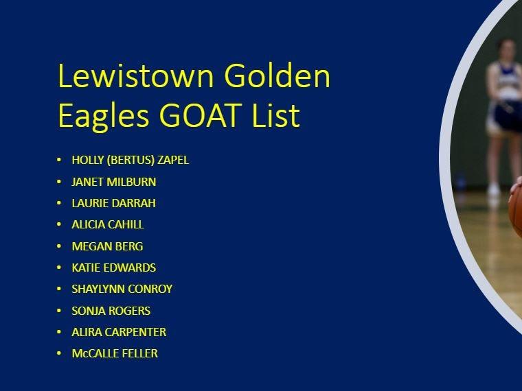 Lewistown GOAT List