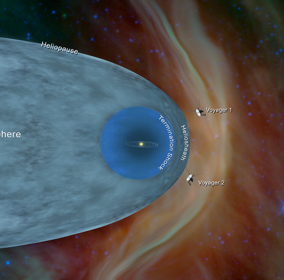 NASA's Voyager 2 goes far in its quest to reach end of solar system