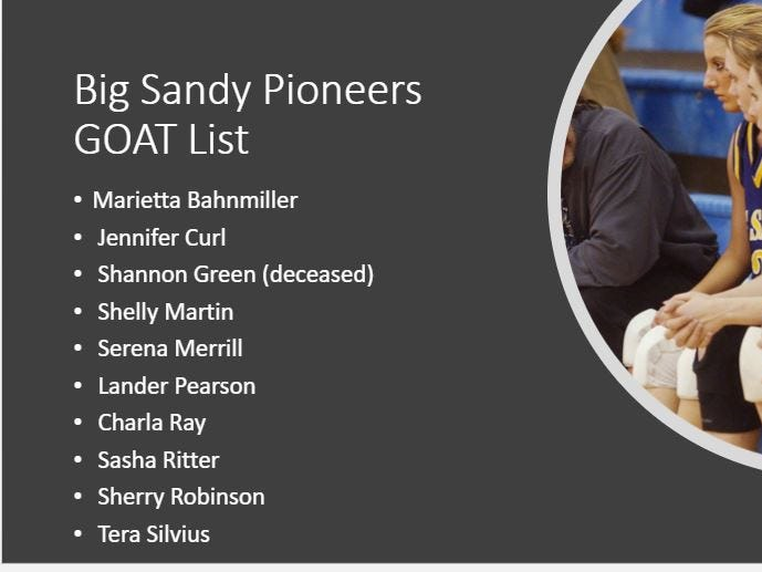 Big Sandy GOAT List