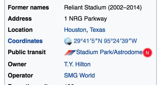 Wikipedia page that shows Colts receiver T.Y. Hilton as the facility's owner.