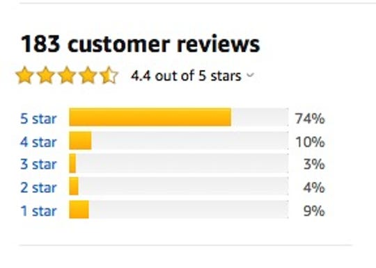 Click lower rated reviews to get a sense of common shortcomings to the product.