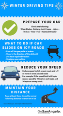 Winter driving tips in San Angelo.