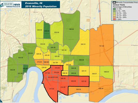 Minority Population Evansville