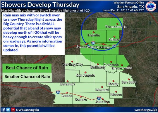 A slight possibility of a winter storm could come to San Angelo and Abilene regions Thursday, Dec. 13, 2018.