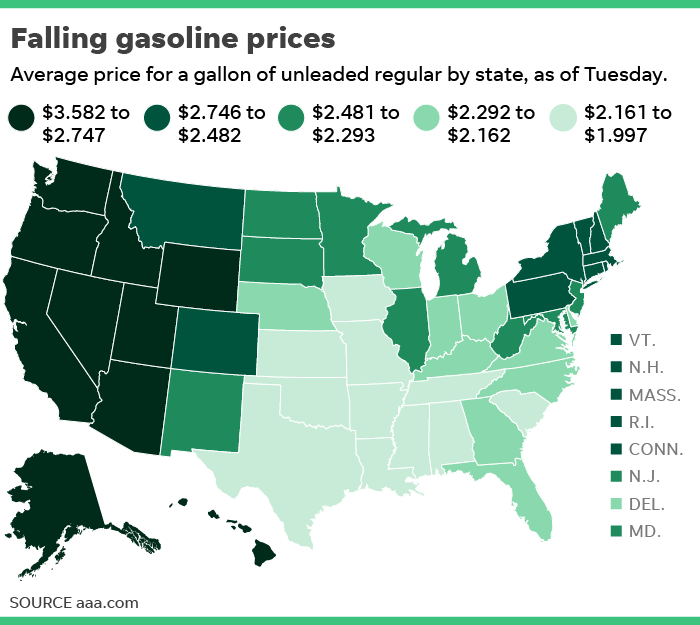 Cheapest Gas Prices >> Gas Prices Plunge To 2018 Low Oil S Decline Delivers Savings