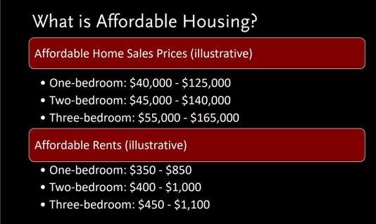 Ridgwood affordable housing
