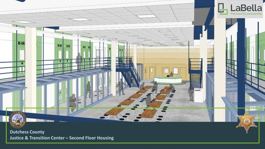 This is a depiction of the inside of new Dutchess County Jail