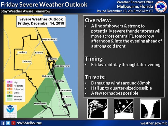 Strong storms are expected for the Treasure and Space coasts Dec. 14, 2018.