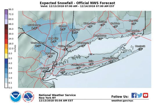 Snow forecast