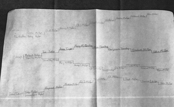 A Miller family relative created a family tree after learning there was a child in Ohio with the same rare genetic condition.