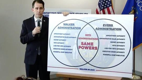 Gov. Scott Walker uses a Venn-like diagram to show the powers Gov.-elect Tony Evers and himself share, just before Walker signed three pieces of lame-duck legislation that, in part, limits other powers of Evers and future governors.