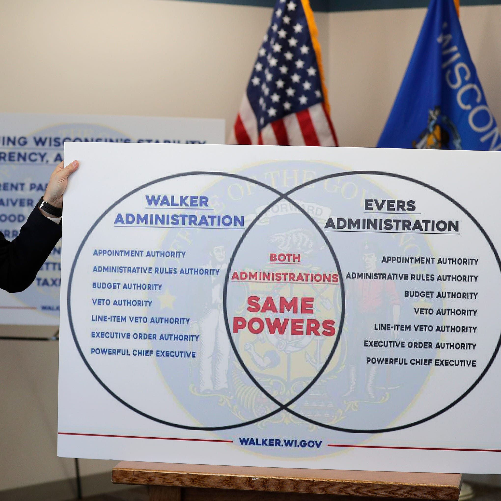 Twitter users have some things to say about Gov. Scott Walker's 'Venn diagram'