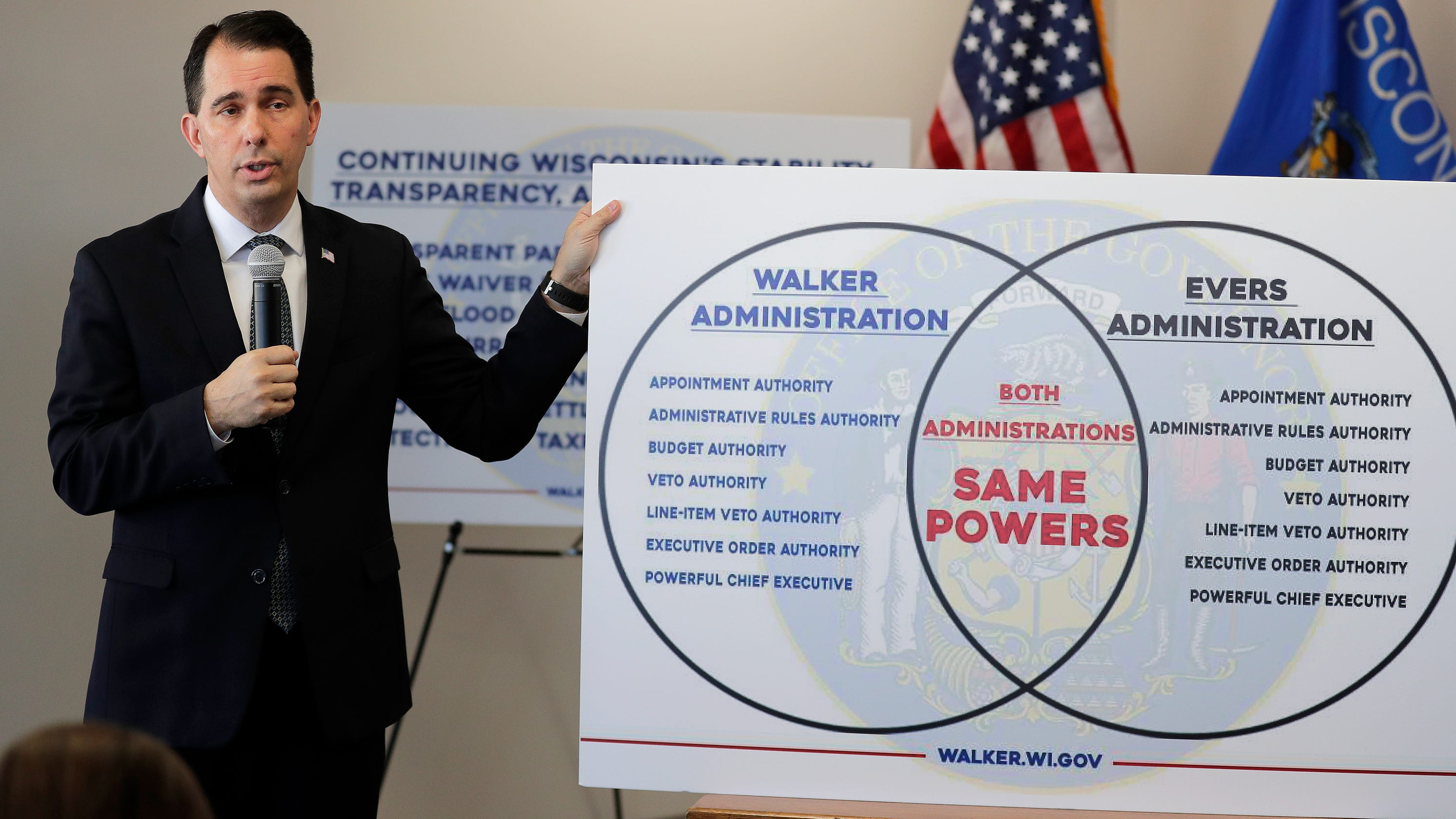 598cbdc2d75 Twitter users have some things to say about Gov. Scott Walker s  Venn  diagram