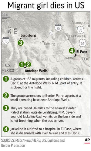 Graphic shows sequence of events leading to death of 7-year-old migrant in U.S.custody