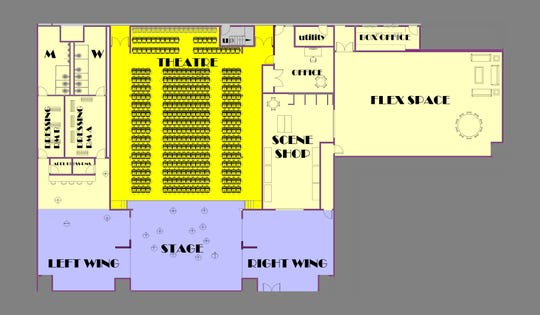 The plan for Running to Places Theatre Company at the Ithaca Mall will convert four former movie theaters into two spaces for live theater, as well as dressing rooms, a scene shop, prop storage, an office and more.