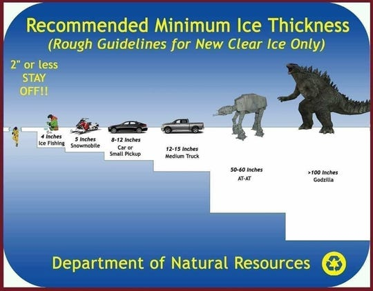 In this courtesy graphic from Department of Natural Resources, several items and their weight limit on ice are listed, including a couple joke items.