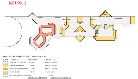 The preferred design for the relocated skate park in St. Cloud includes a bowl and other concrete features.