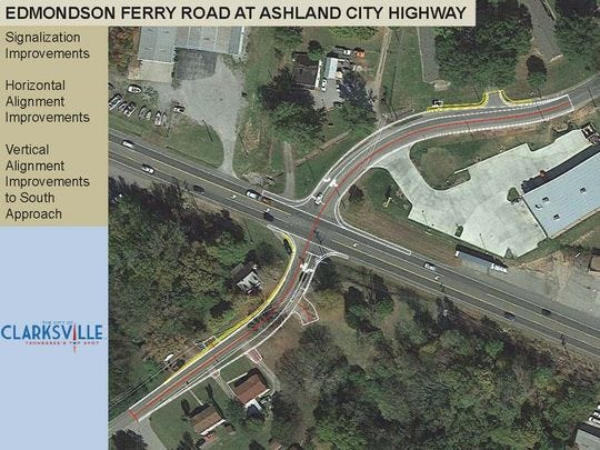 A major improvement was lowering the hill on the south side of the bypass and realigning the Edmondson Ferry Road crossing.