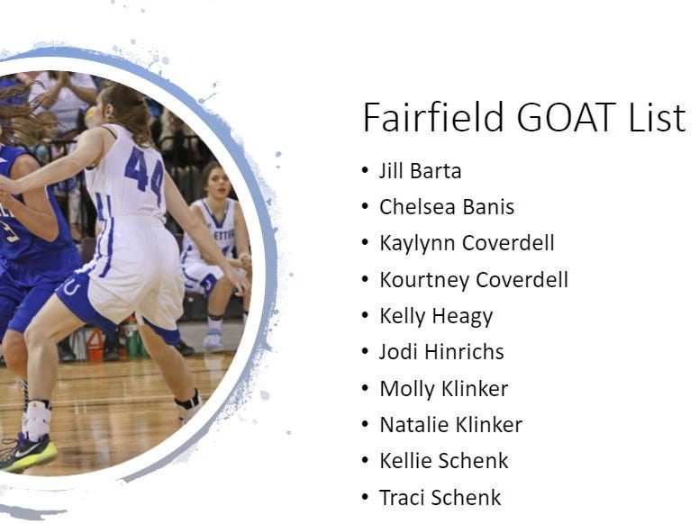 Fairfield GOAT List