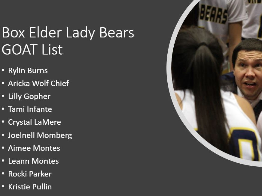 Box Elder Lady Bears GOAT List
