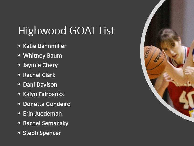 Highwood GOAT List