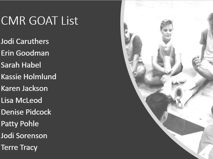 CMR GOAT List