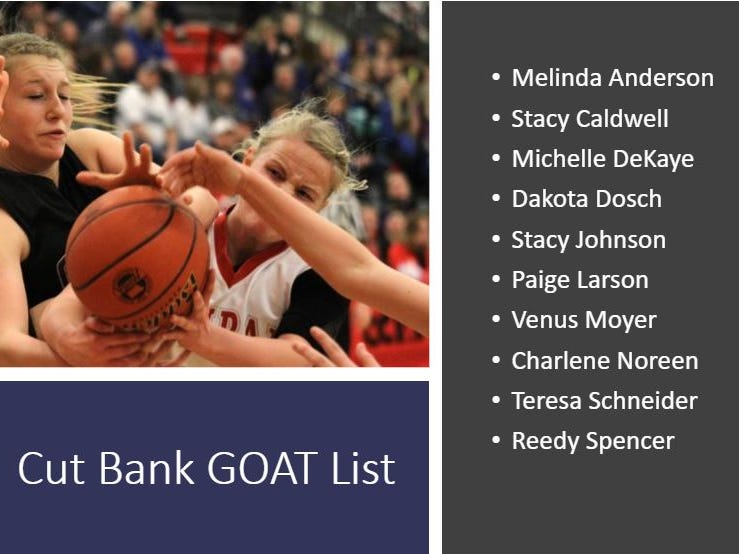 Cut Bank GOAT List