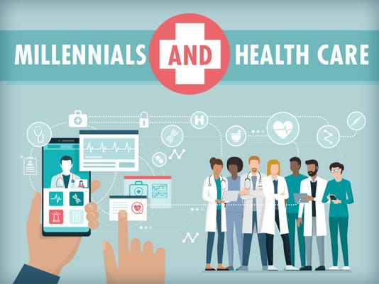 Millenials And Health Care