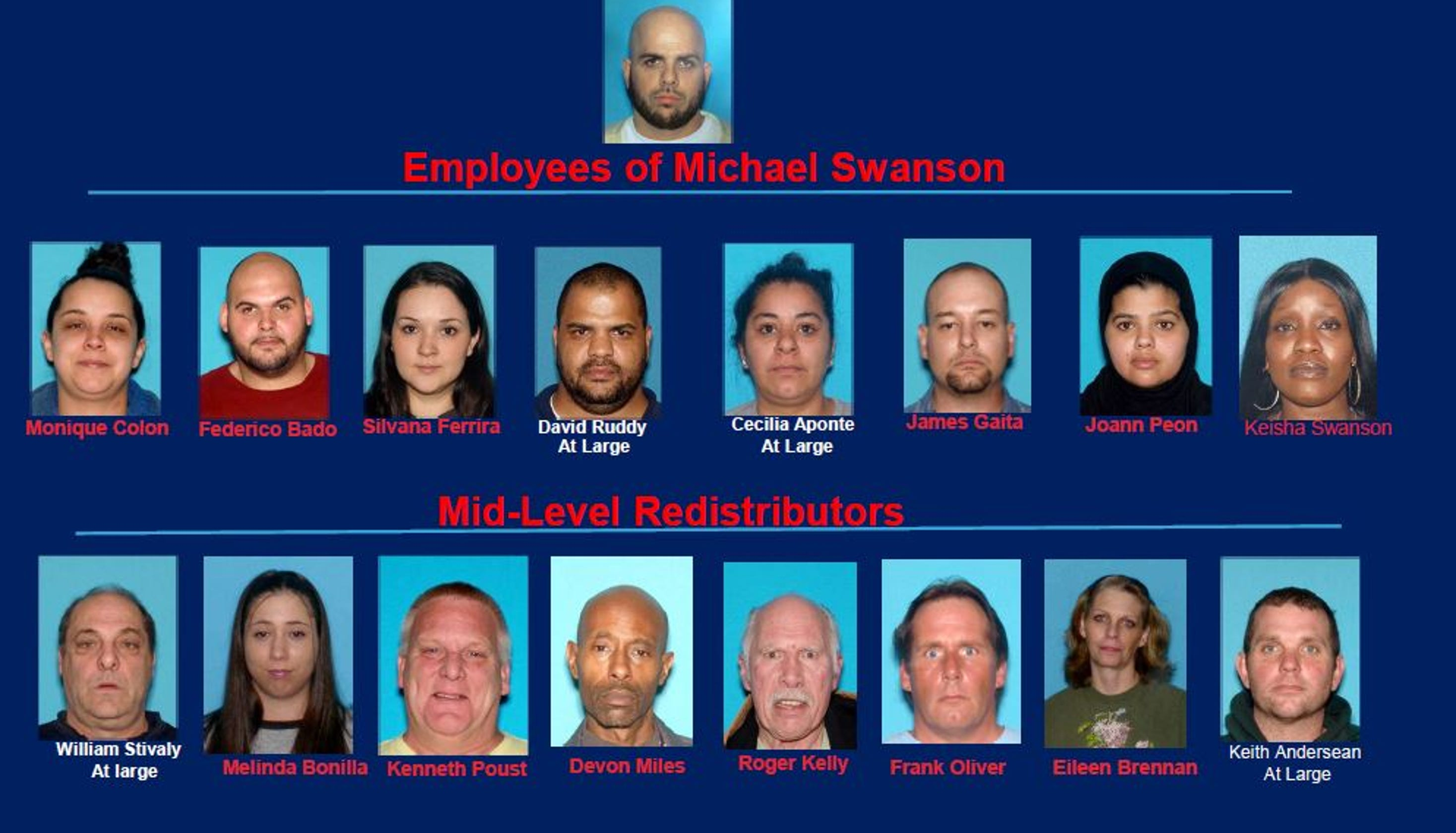 17 North Jersey residents charged as drug traffickers in
