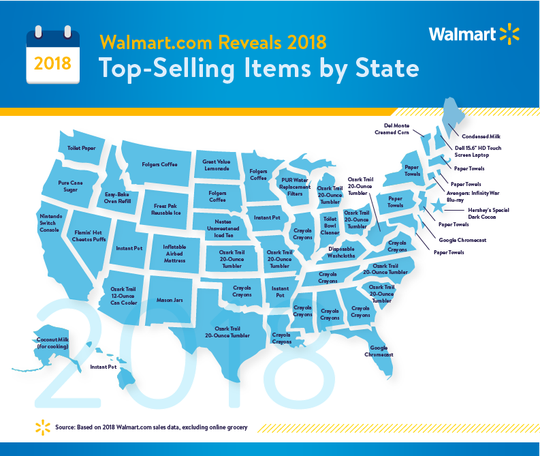 Top items sold by Walmart.com in each state in 2018.