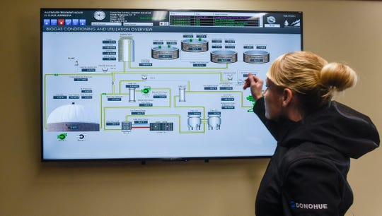 Assistant Public Utilities Director Tracy Hodel points to components in the biogas utilization system on a control-room screen Tuesday, Dec. 11, at the Wastewater Treatment Facility in St. Cloud.