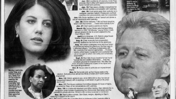 Image result for photos of bill clinton's impeachment