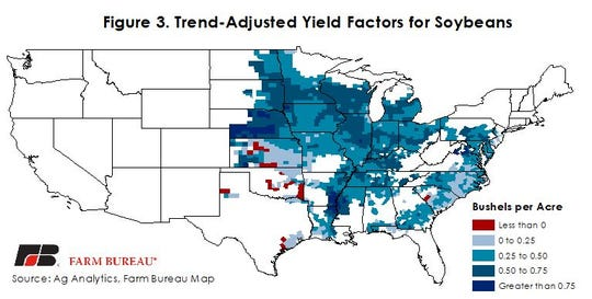 Trend-adjusted yield factors for soybeans.