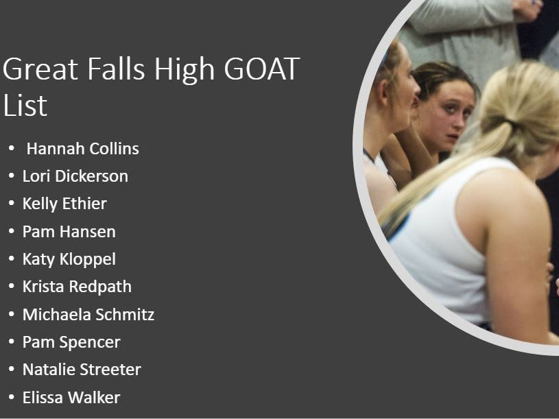 Great Falls High GOAT List