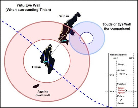 A comparison of the eye and eye wall cloud sizes of Typhoon Soudelor and Super Typhoon Yutu.