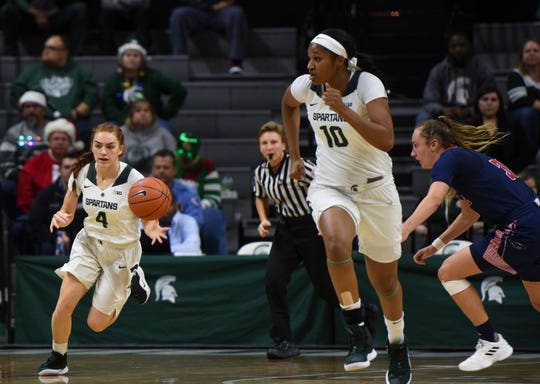 MSU guard Taryn McCutcheon, left, grabbed a defensive rebound and heads downcourt with teammate Sidney Cooks on a Spartan fast break against Florida Atlantic Thursday, Dec. 20, 2018.   MSU won 89-74.