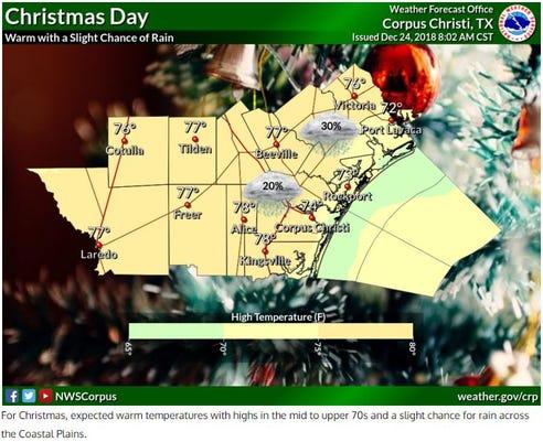 Christmas Day Weather