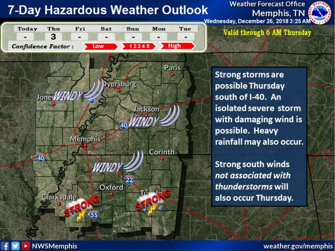 The National Weather Service is warning of strong storms and high gusts of wind through Thursday night.