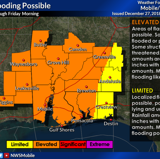 Escambia, Santa Rosa counties could see 3 to 5 inches of rain over 24 hours