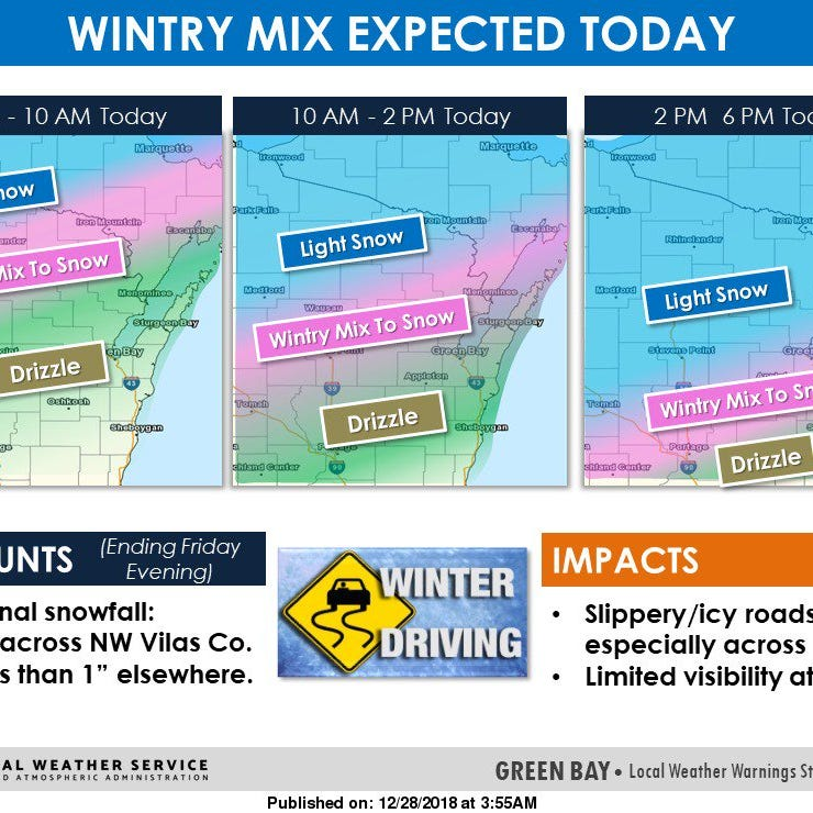 Wisconsin weather: Roadways may become ice-covered for evening commute