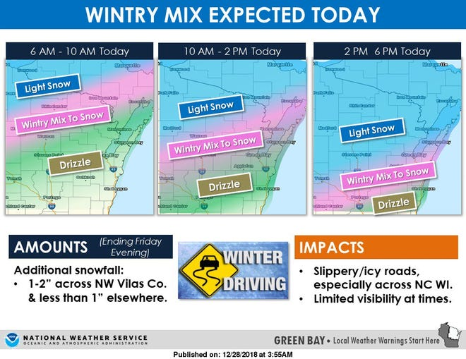 Slippery conditions are expected this evening.