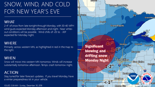 More snow, high winds will sweep through St  Cloud on New