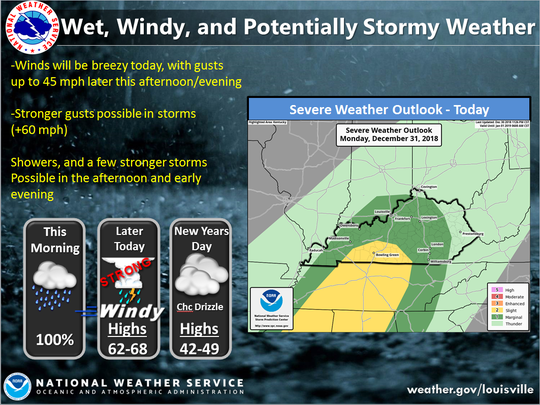 It's going to be a rainy and windy New Year's Eve in the Louisville area.
